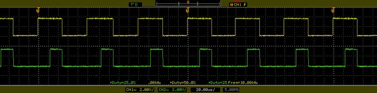 PWM - pulse width modulator- hydrogen hho current controller