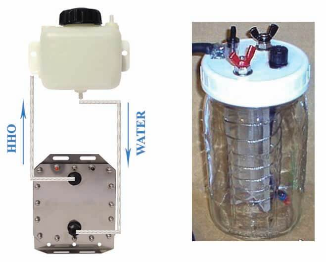 hydrogen hho generator dry cell vs wet cell